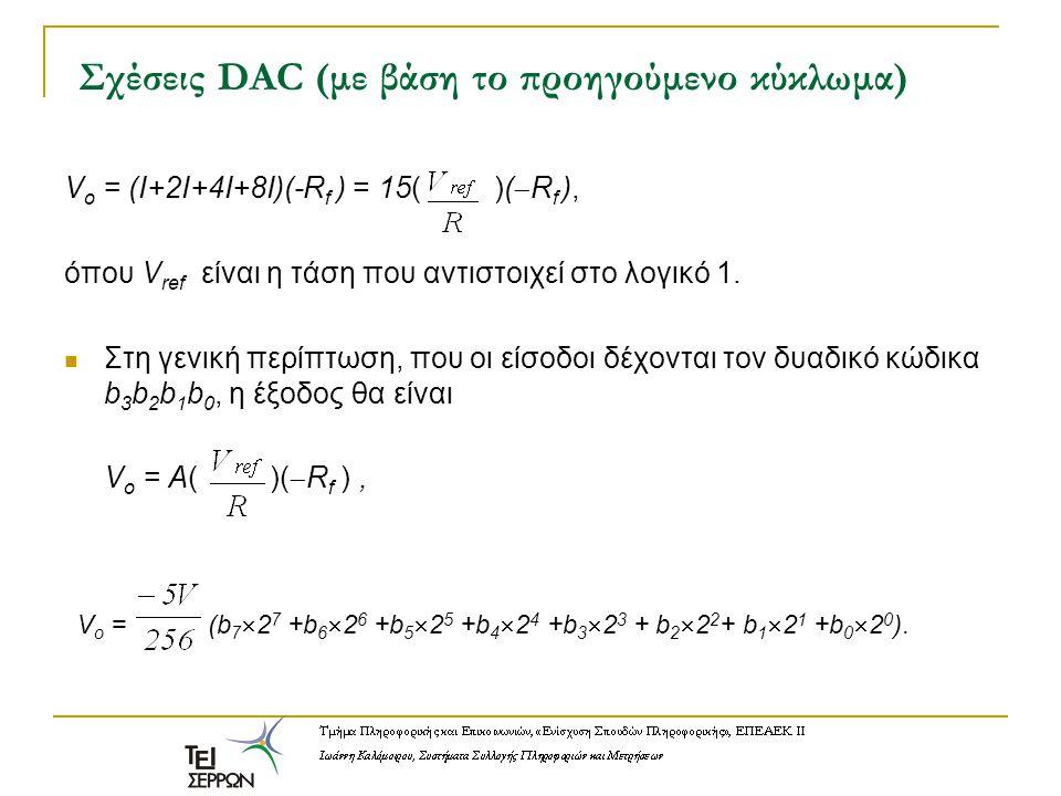 Σχέσεις DAC (με βάση το προηγούμενο κύκλωμα)