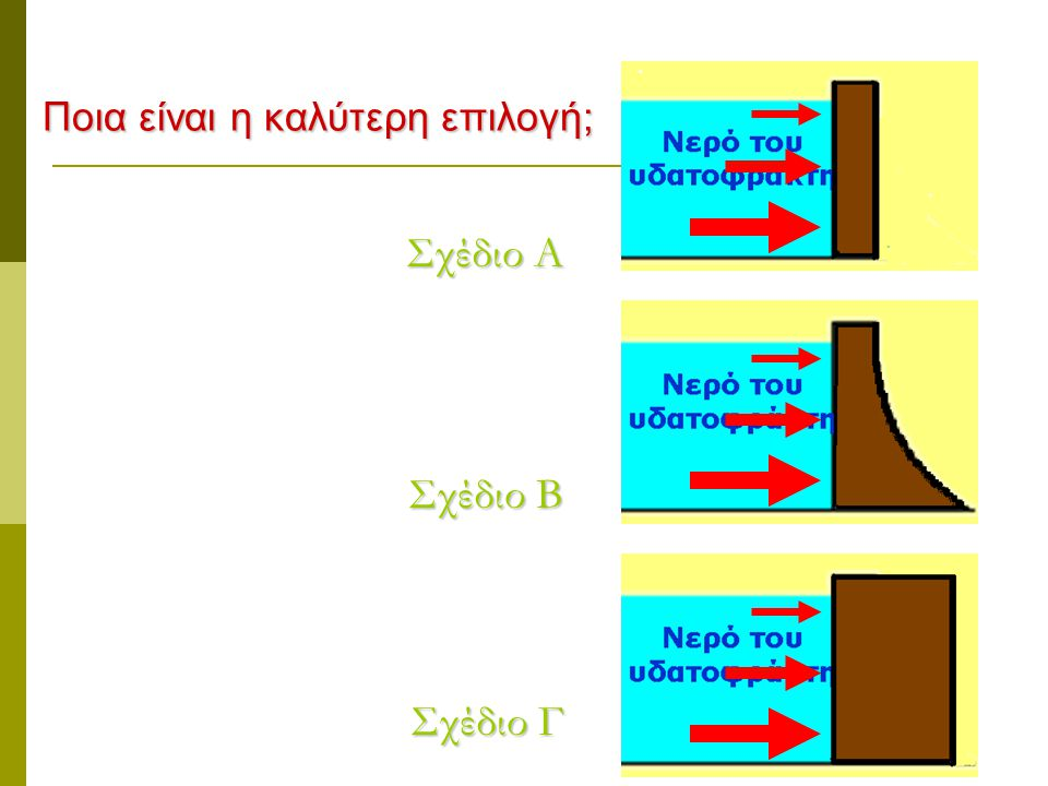 Σχέδιο Α Σχέδιο Β Σχέδιο Γ
