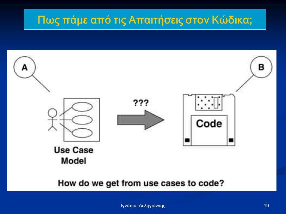 Πως πάμε από τις Απαιτήσεις στον Κώδικα;
