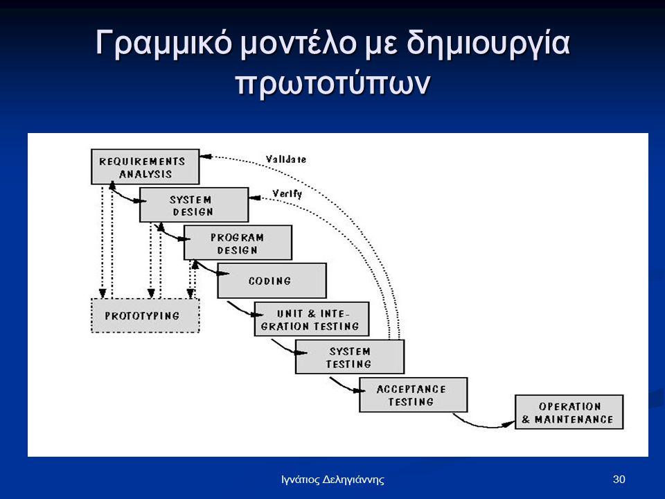 Γραμμικό μοντέλο με δημιουργία πρωτοτύπων