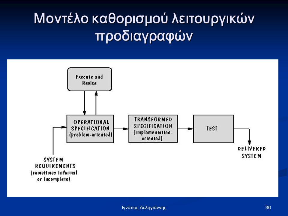 Μοντέλο καθορισμού λειτουργικών προδιαγραφών