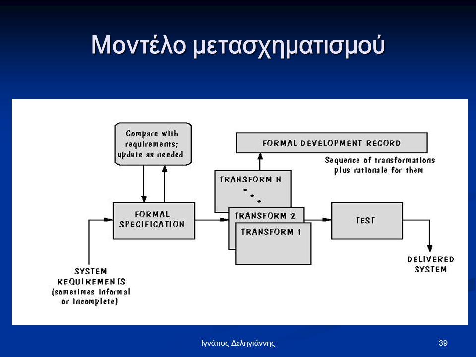 Μοντέλο μετασχηματισμού