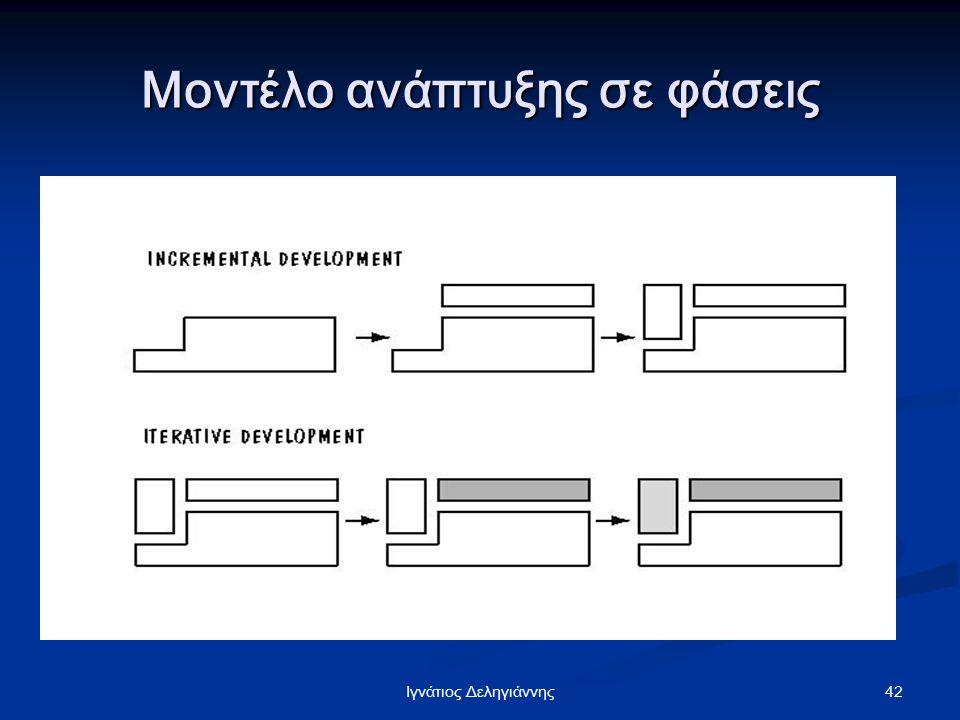 Μοντέλο ανάπτυξης σε φάσεις