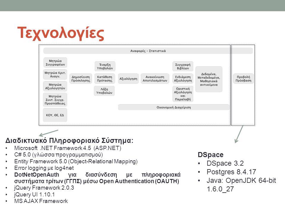 Τεχνολογίες Διαδικτυακό Πληροφοριακό Σύστημα: DSpace DSpace 3.2