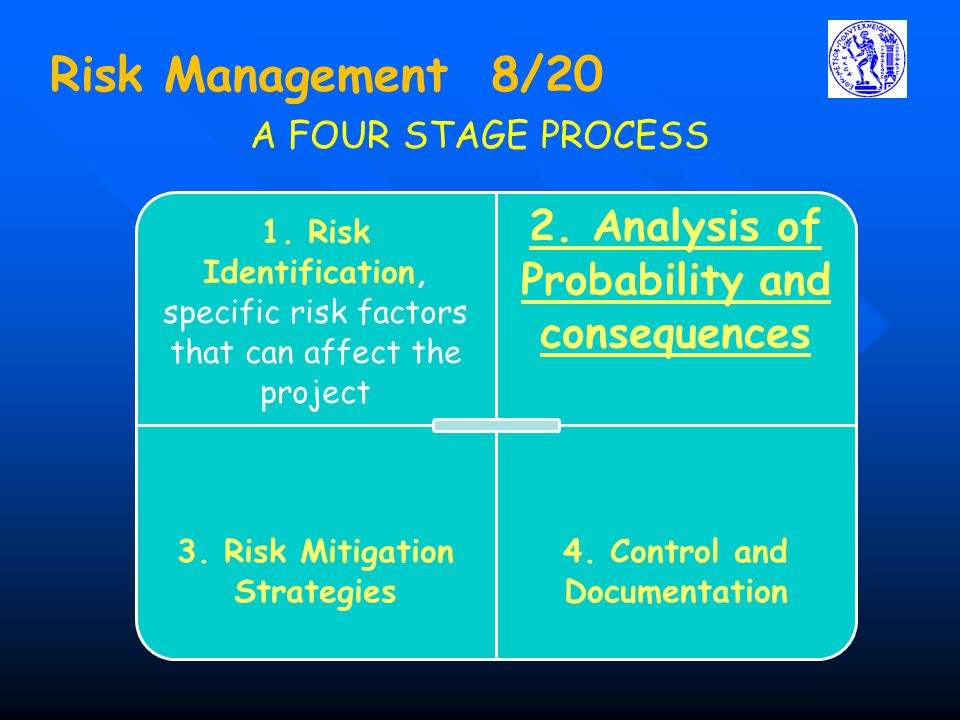 Risk Management 8/20 2. Analysis of Probability and consequences