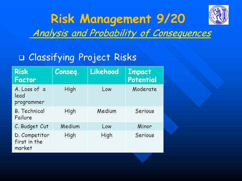 Analysis and Probability of Consequences