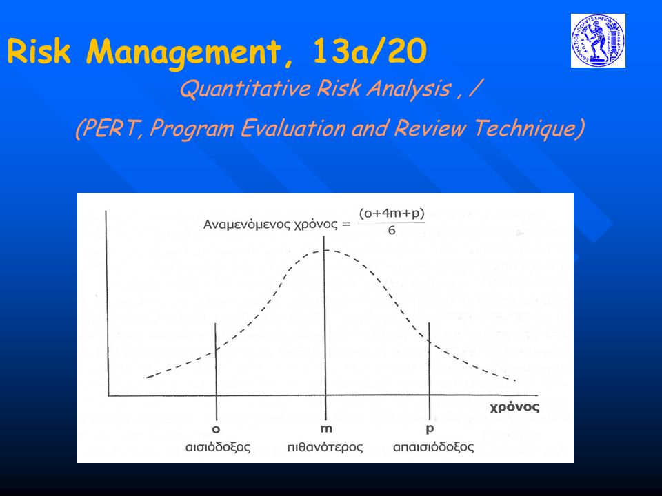 Risk Management, 13a/20 Quantitative Risk Analysis , /