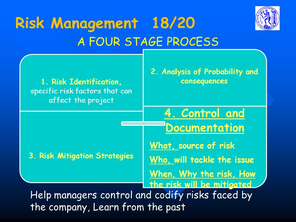 Risk Management 18/20 4. Control and Documentation