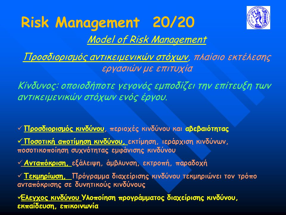Model of Risk Management