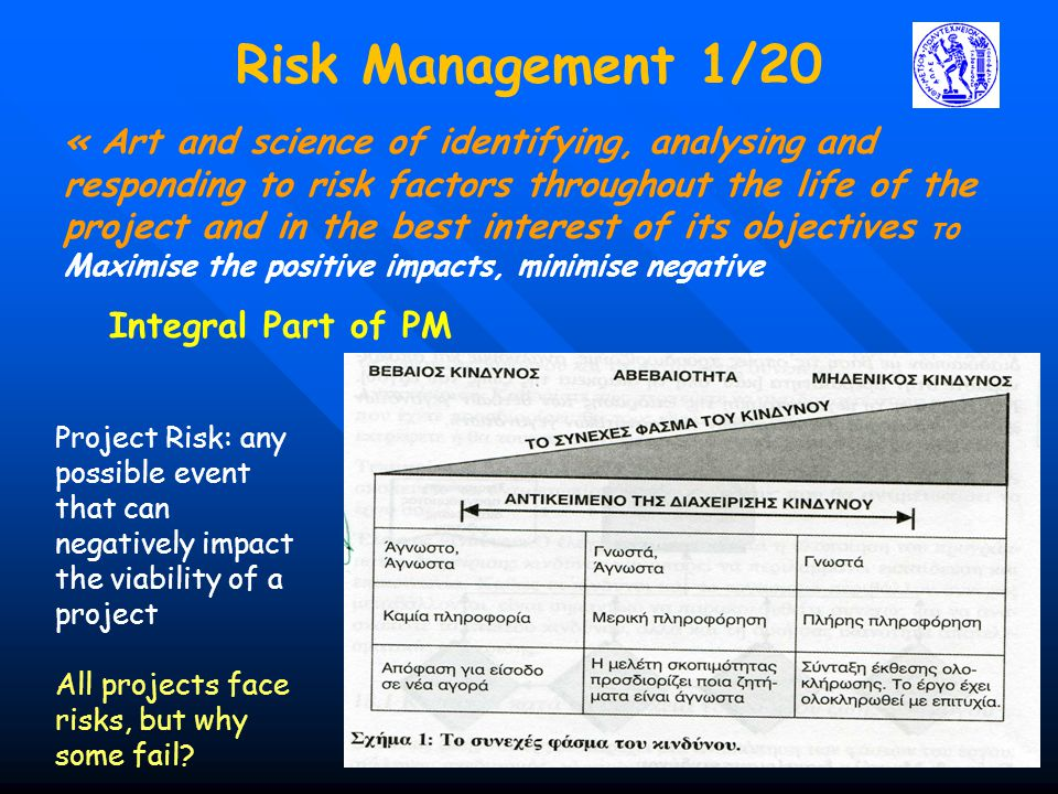 Risk Management 1/20