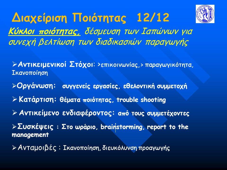 Διαχείριση Ποιότητας 12/12