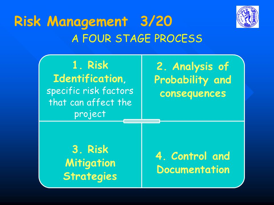 Risk Management 3/20 A FOUR STAGE PROCESS