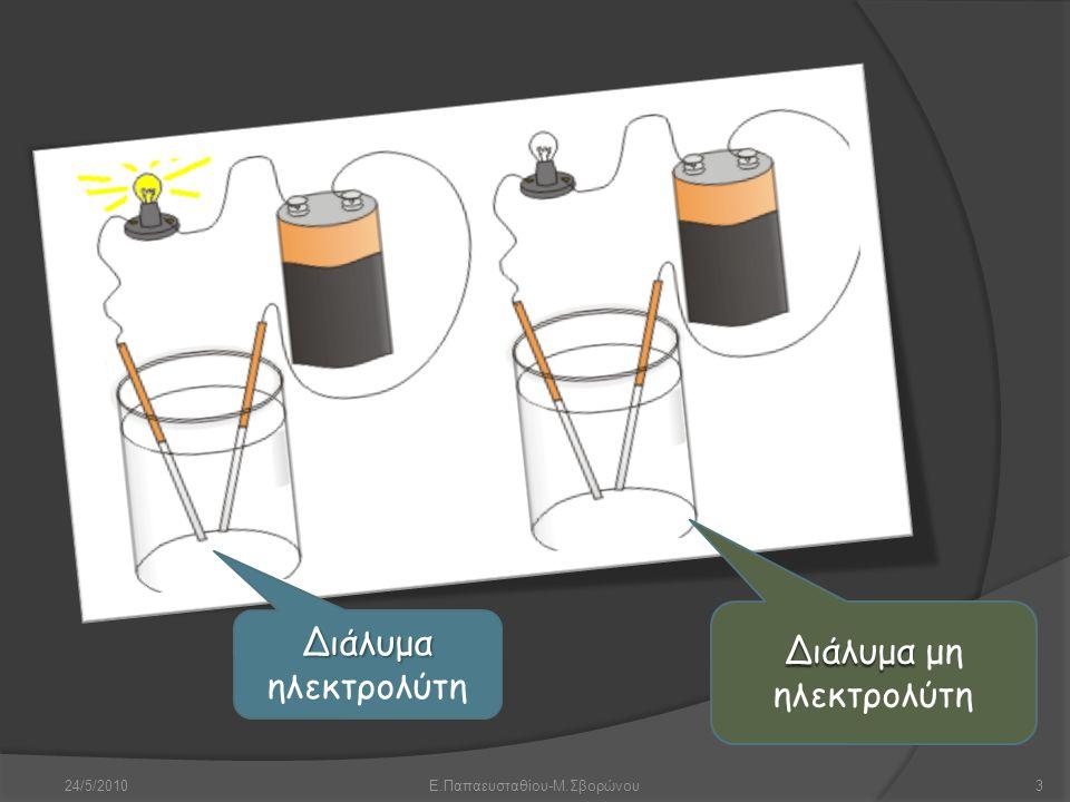 Διάλυμα μη ηλεκτρολύτη Διάλυμα ηλεκτρολύτη