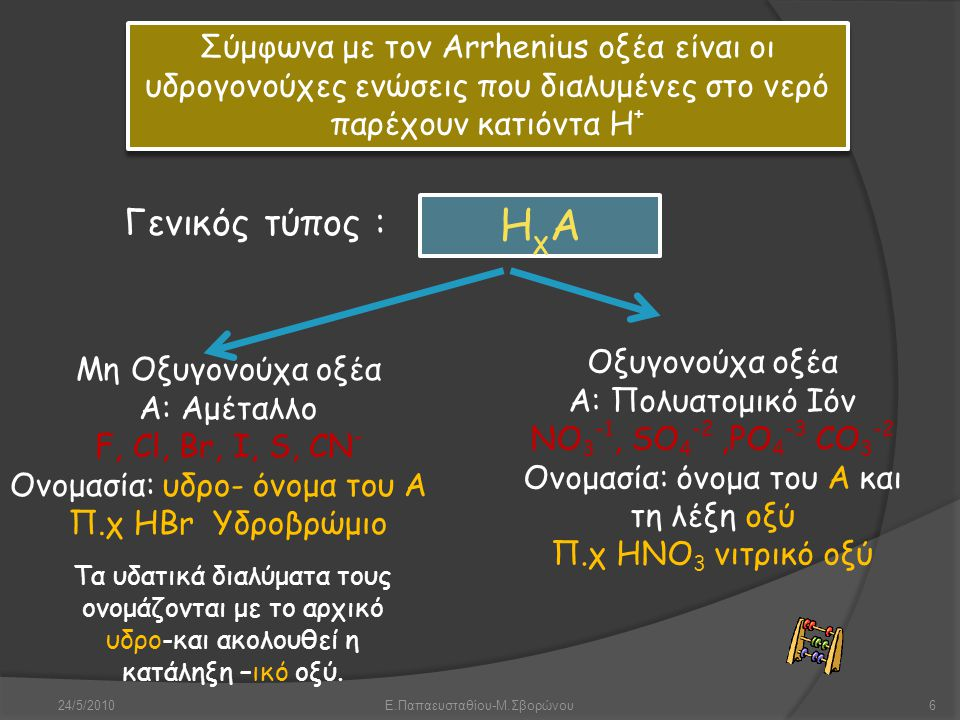 Σύμφωνα με τον Arrhenius οξέα είναι οι υδρογονούχες ενώσεις που διαλυμένες στο νερό παρέχουν κατιόντα Η+
