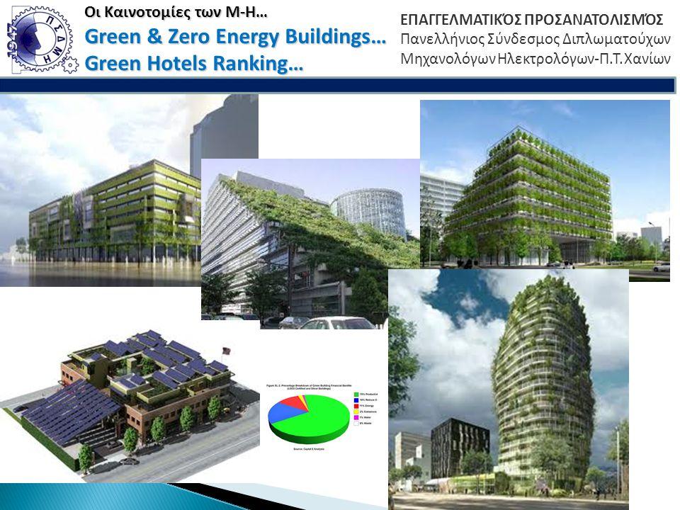 Οι Καινοτομίες των Μ-Η… Green & Zero Energy Buildings…