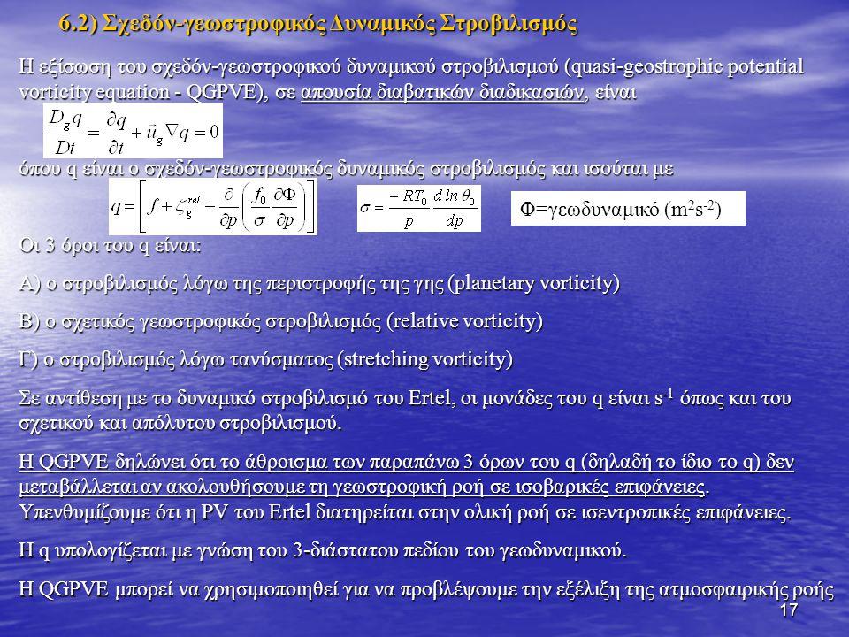 6.2) Σχεδόν-γεωστροφικός Δυναμικός Στροβιλισμός