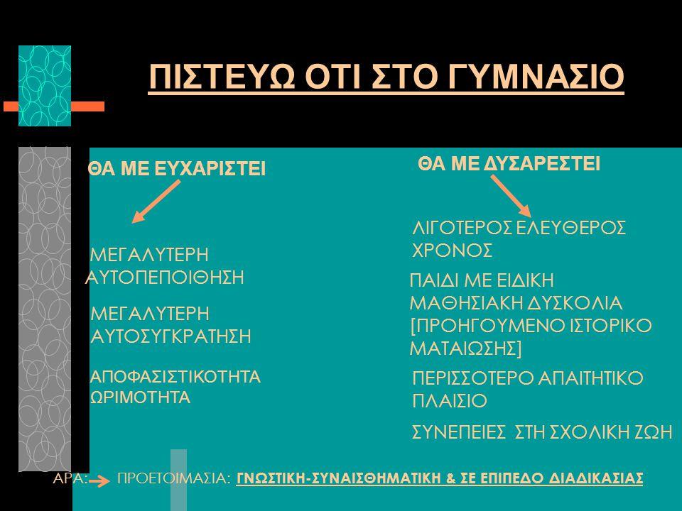 ΠΙΣΤΕΥΩ ΟΤΙ ΣΤΟ ΓΥΜΝΑΣΙΟ