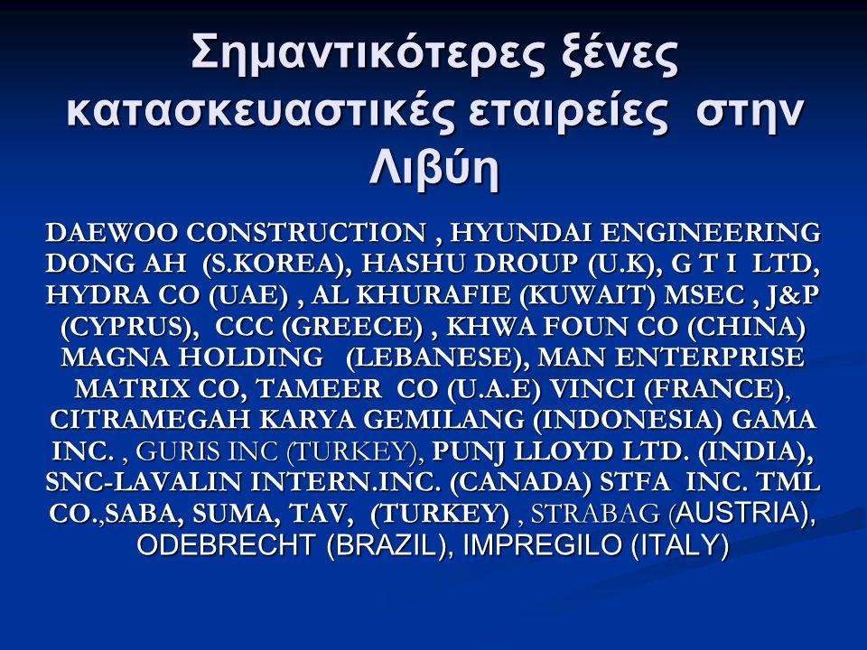 Σημαντικότερες ξένες κατασκευαστικές εταιρείες στην Λιβύη