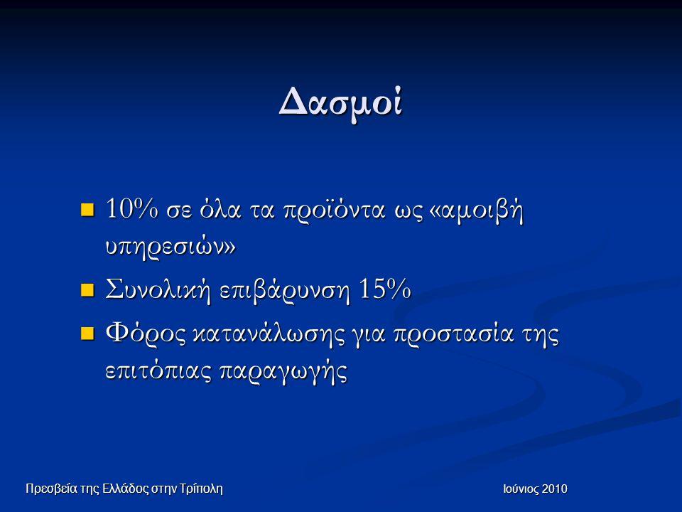 Δασμοί 10% σε όλα τα προϊόντα ως «αμοιβή υπηρεσιών»