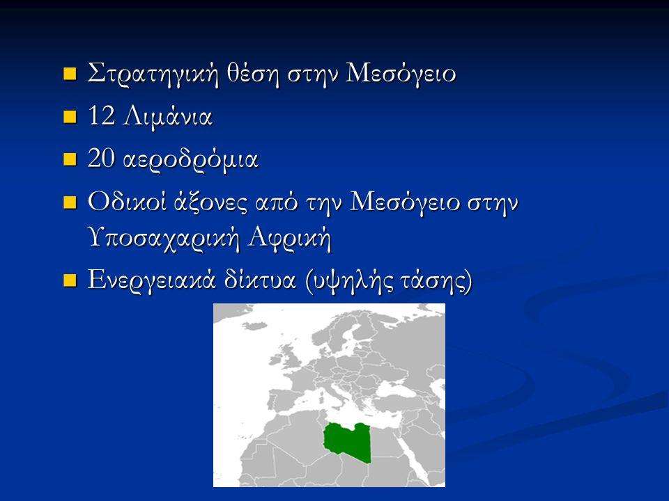 Στρατηγική θέση στην Μεσόγειο