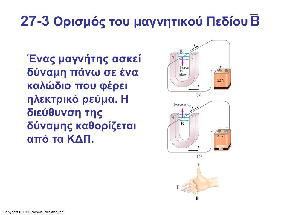 27-3 Ορισμός του μαγνητικού Πεδίου B