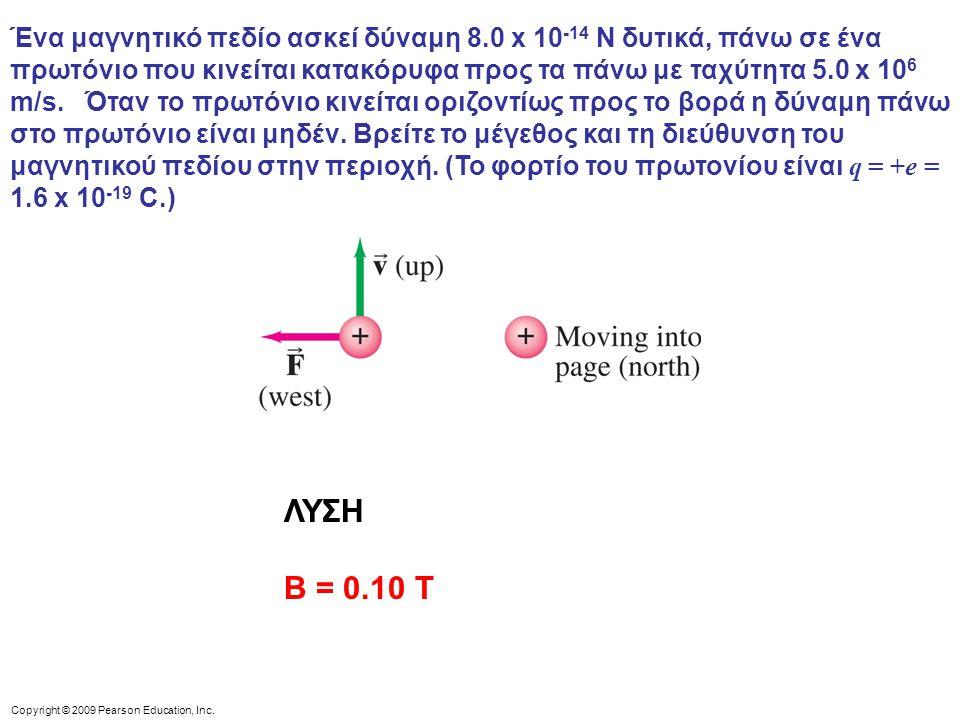Ένα μαγνητικό πεδίο ασκεί δύναμη 8