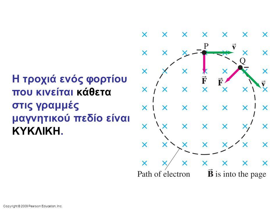 Η τροχιά ενός φορτίου που κινείται κάθετα στις γραμμές μαγνητικού πεδίο είναι ΚΥΚΛΙΚΗ.