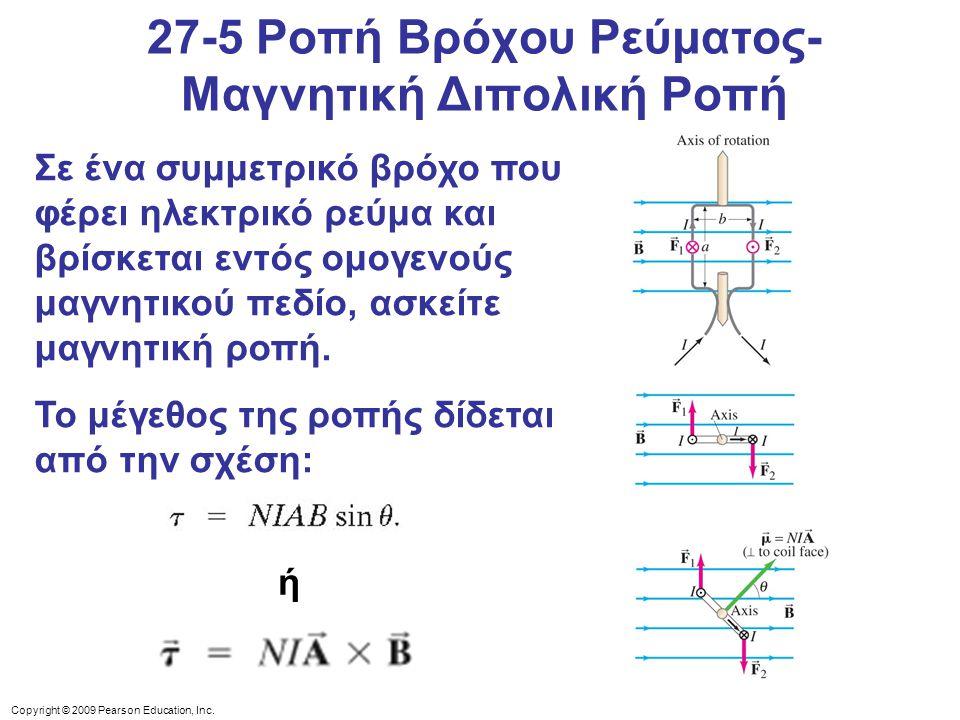 27-5 Ροπή Βρόχου Ρεύματος- Μαγνητική Διπολική Ροπή