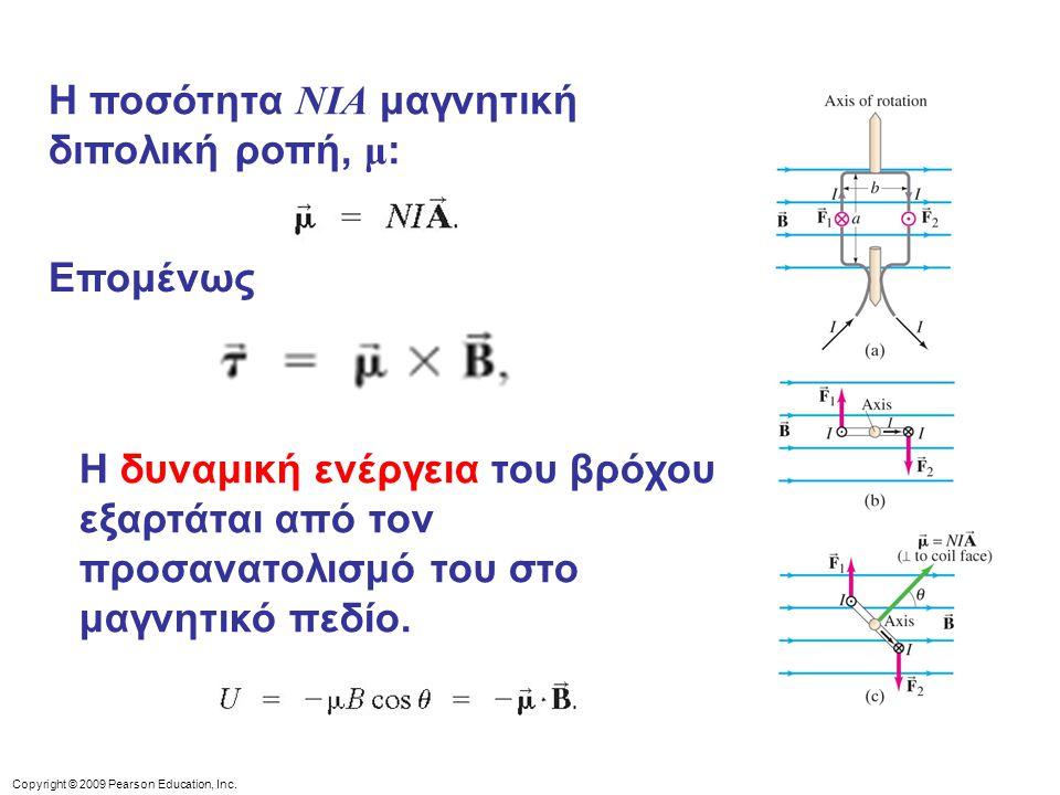 Η ποσότητα NIA μαγνητική διπολική ροπή, μ: