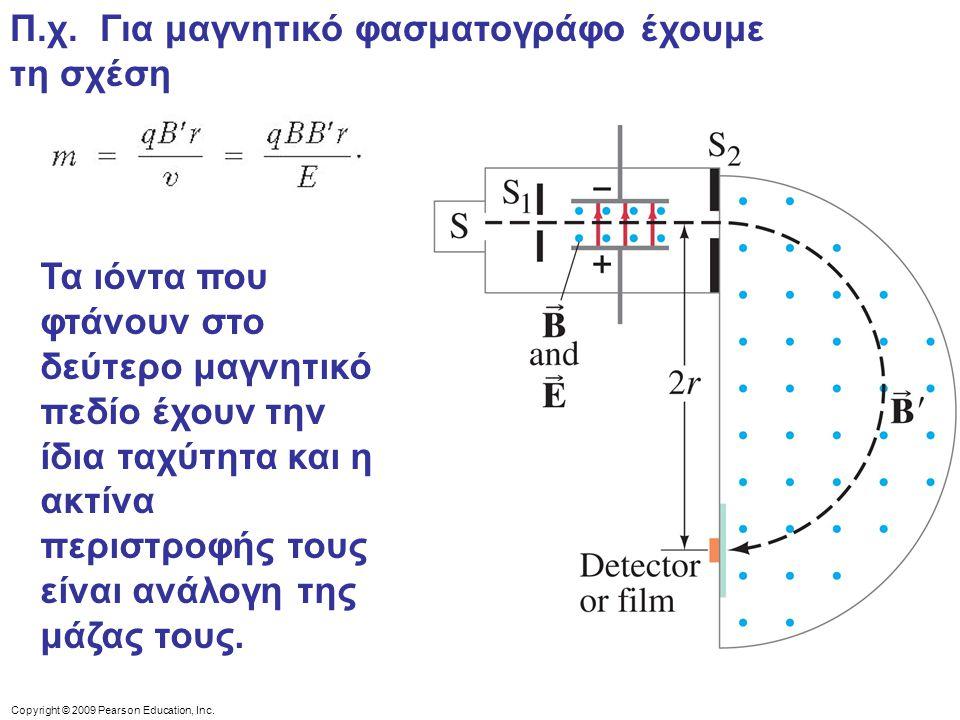 Π.χ. Για μαγνητικό φασματογράφο έχουμε τη σχέση