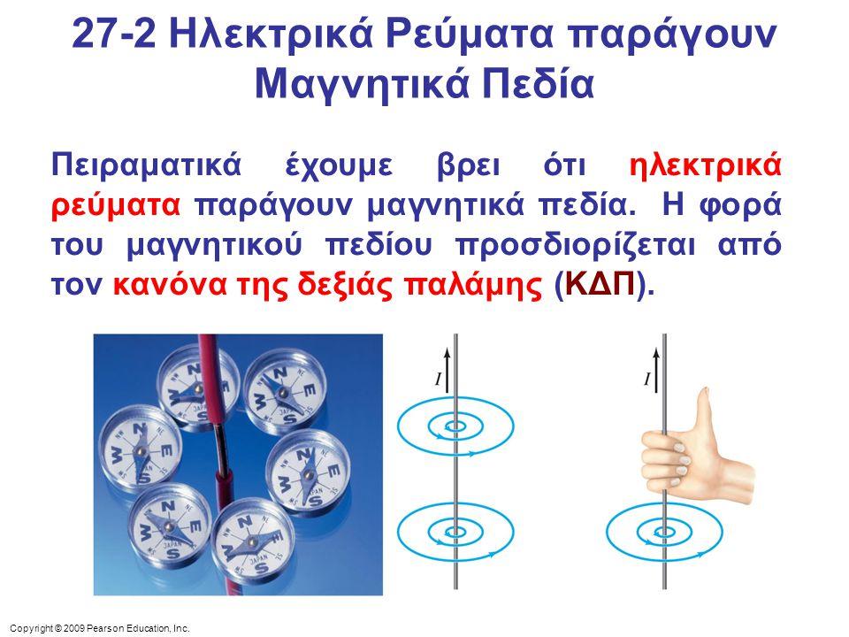 27-2 Ηλεκτρικά Ρεύματα παράγουν Μαγνητικά Πεδία