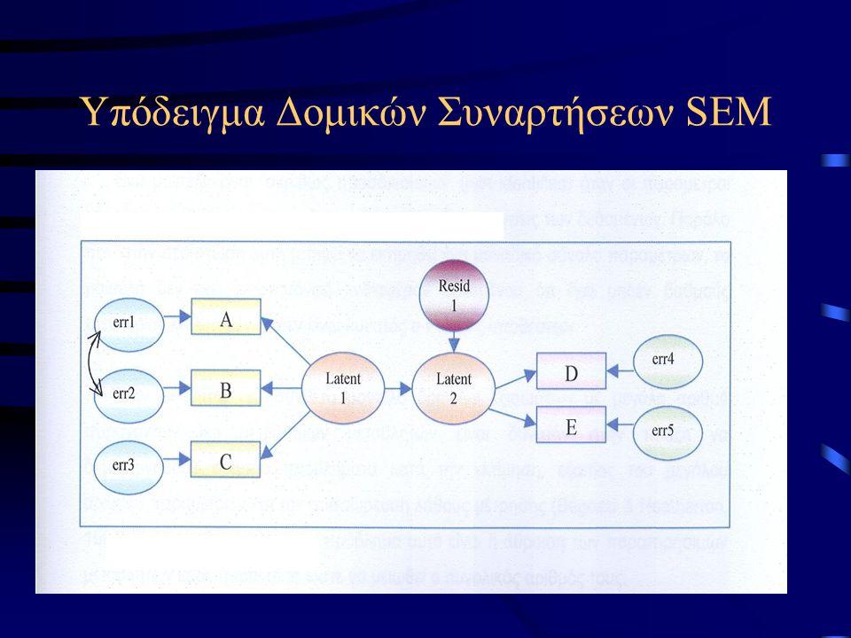 Υπόδειγμα Δομικών Συναρτήσεων SEM