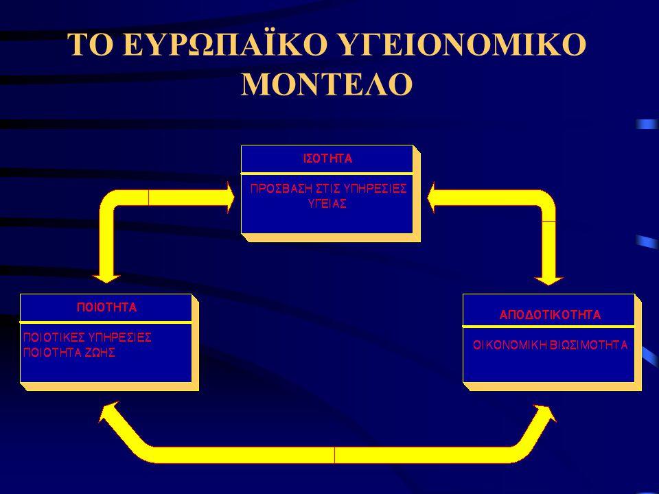 ΤΟ ΕΥΡΩΠΑΪΚΟ ΥΓΕΙΟΝΟΜΙΚΟ ΜΟΝΤΕΛΟ