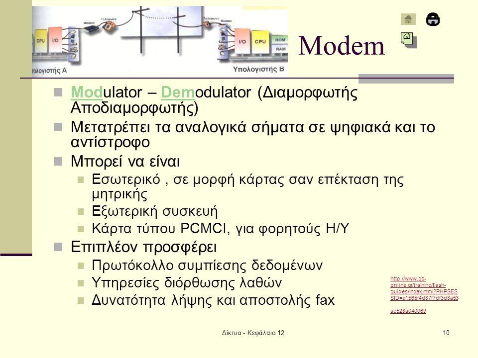 Modem Modulator – Demodulator (Διαμορφωτής Αποδιαμορφωτής)