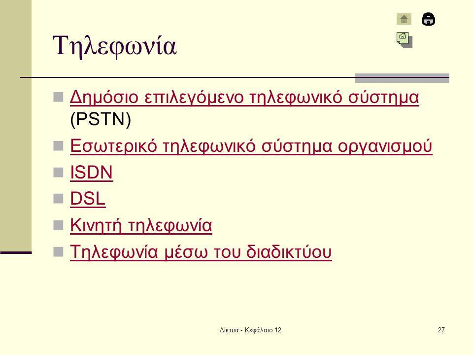 Τηλεφωνία Δημόσιο επιλεγόμενο τηλεφωνικό σύστημα (PSTN)