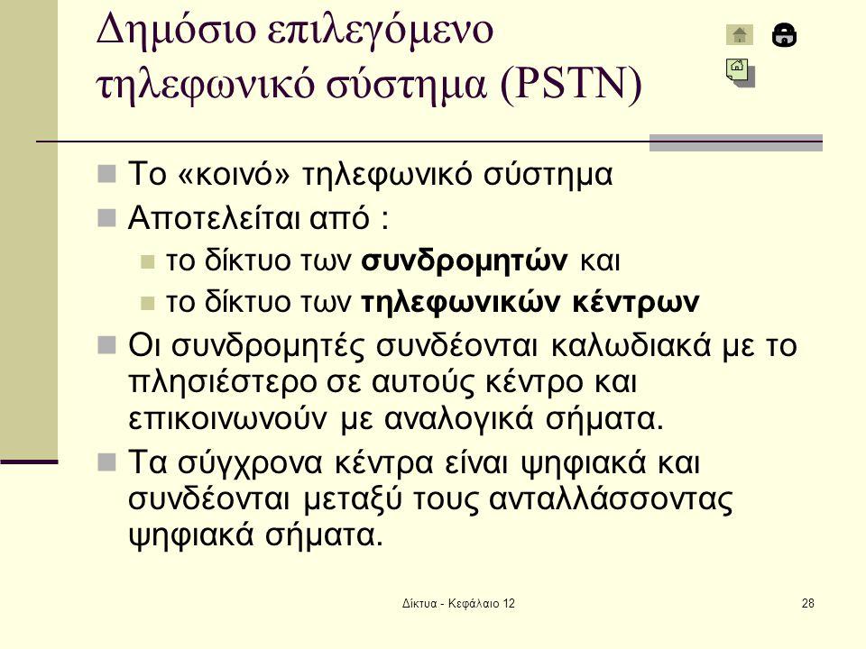 Δημόσιο επιλεγόμενο τηλεφωνικό σύστημα (PSTN)