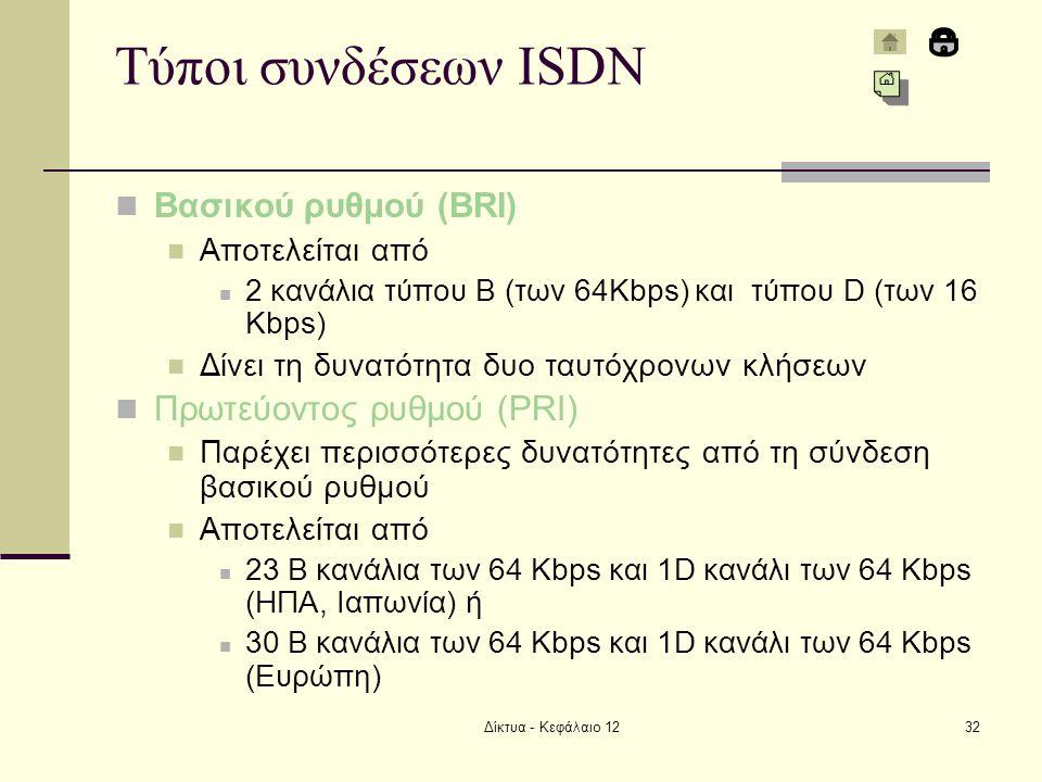 Τύποι συνδέσεων ISDN Βασικού ρυθμού (BRI) Πρωτεύοντος ρυθμού (PRI)