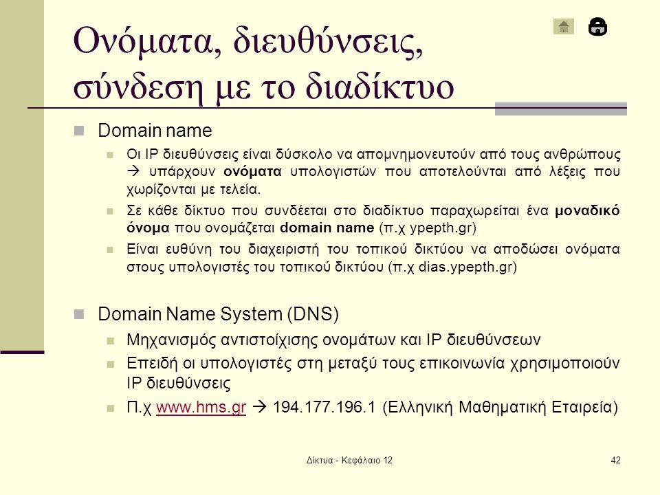 Ονόματα, διευθύνσεις, σύνδεση με το διαδίκτυο