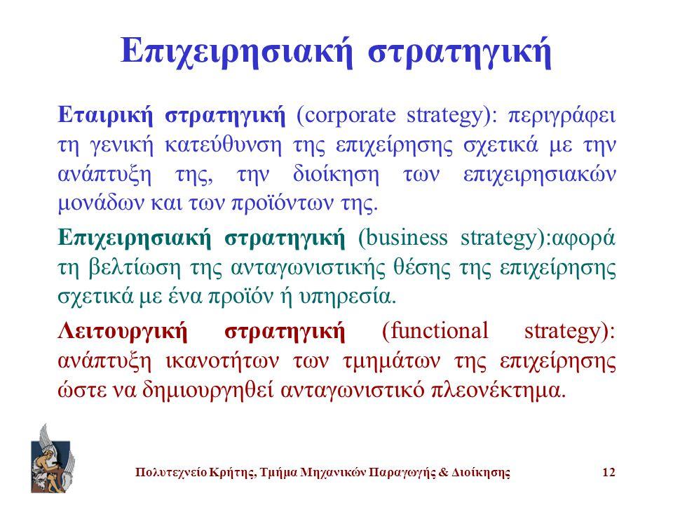 Επιχειρησιακή στρατηγική