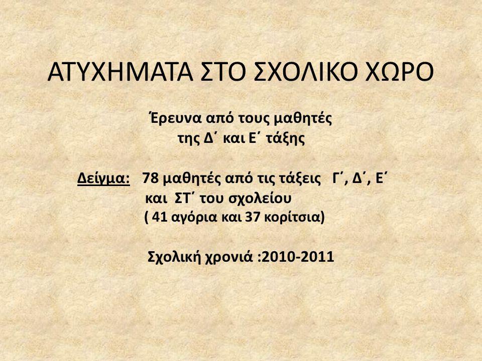 ΑΤΥΧΗΜΑΤΑ ΣΤΟ ΣΧΟΛΙΚΟ ΧΩΡΟ