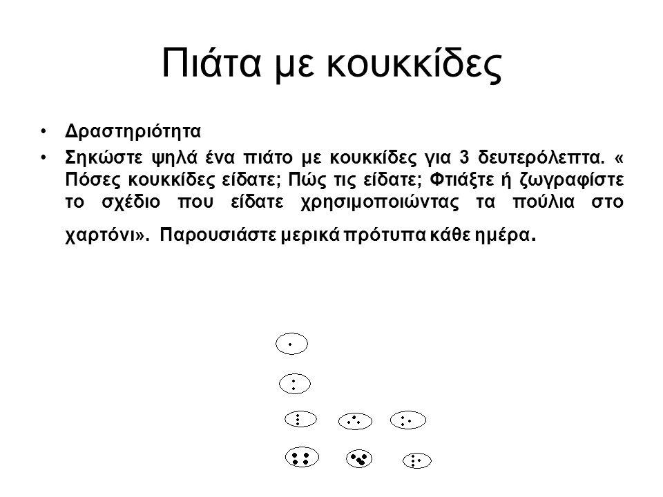 Πιάτα με κουκκίδες Δραστηριότητα