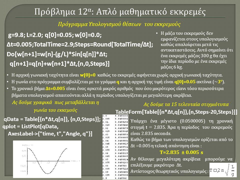 Πρόβλημα 12α: Απλό μαθηματικό εκκρεμές