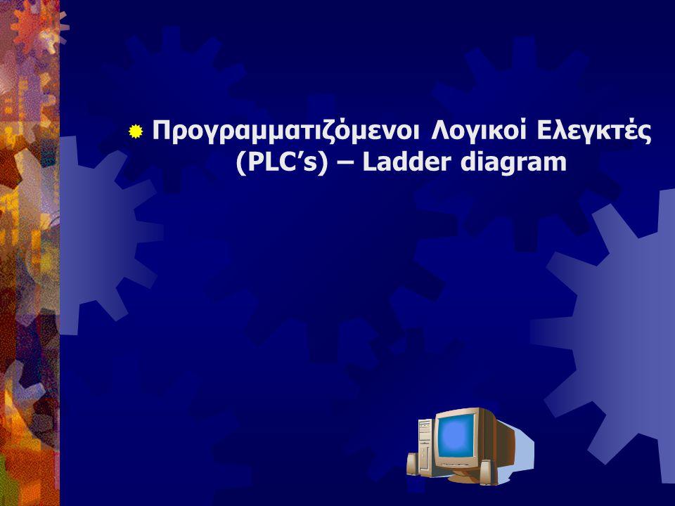 Προγραμματιζόμενοι Λογικοί Ελεγκτές (PLC's) – Ladder diagram