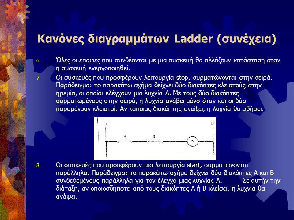 Κανόνες διαγραμμάτων Ladder (συνέχεια)