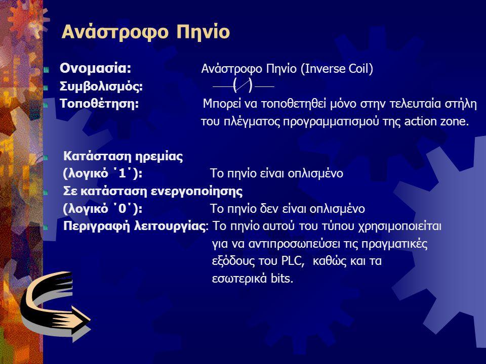 Ανάστροφο Πηνίο ( ) Ονομασία: Ανάστροφο Πηνίο (Inverse Coil)