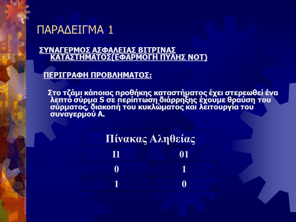 ΠΑΡΑΔΕΙΓΜΑ 1 Πίνακας Αληθείας I1 01 1