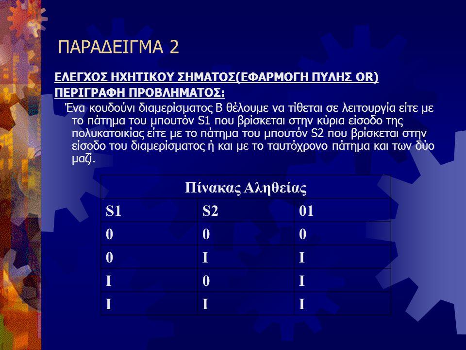 ΠΑΡΑΔΕΙΓΜΑ 2 Πίνακας Αληθείας S1 S2 01 I