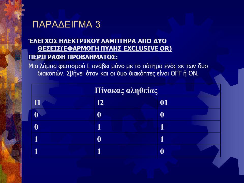 ΠΑΡΑΔΕΙΓΜΑ 3 Πίνακας αληθείας I1 I2 01 1