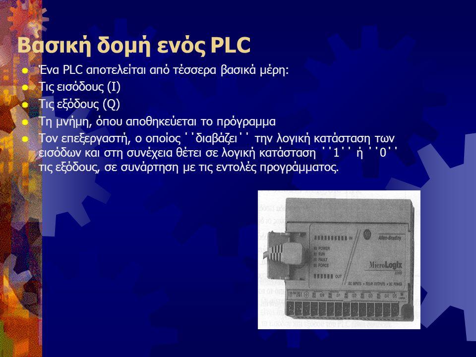 Βασική δομή ενός PLC Ένα PLC αποτελείται από τέσσερα βασικά μέρη: