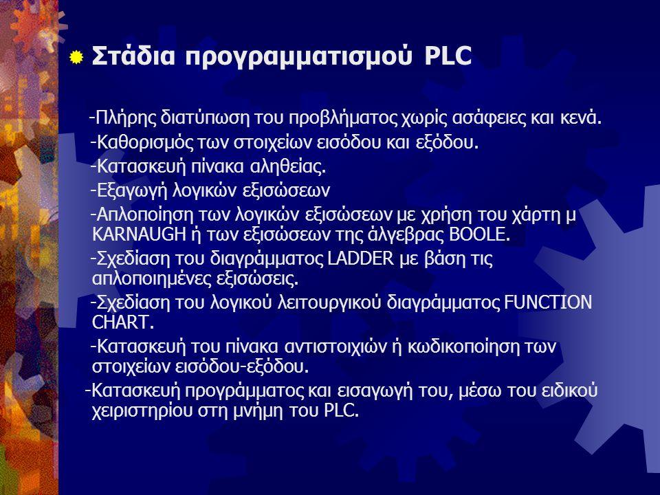 Στάδια προγραμματισμού PLC